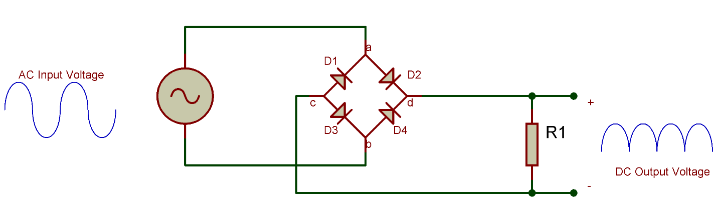 Figure 2 Bridge Rectifier with load resistor