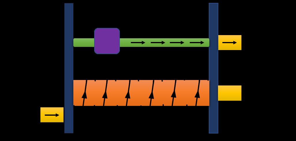 Rheostat Diagram